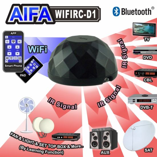 The AIFA WiFi-RC D1 Control box for smarthome!